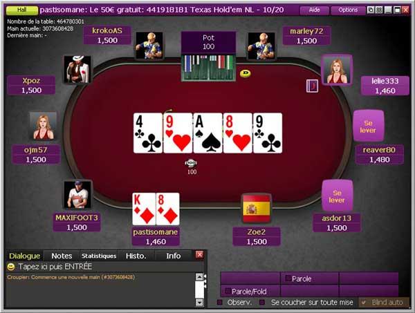 Chili poker points