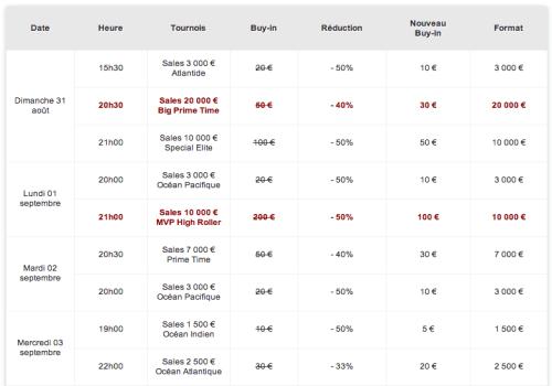 programme summer sales sur betclic poker