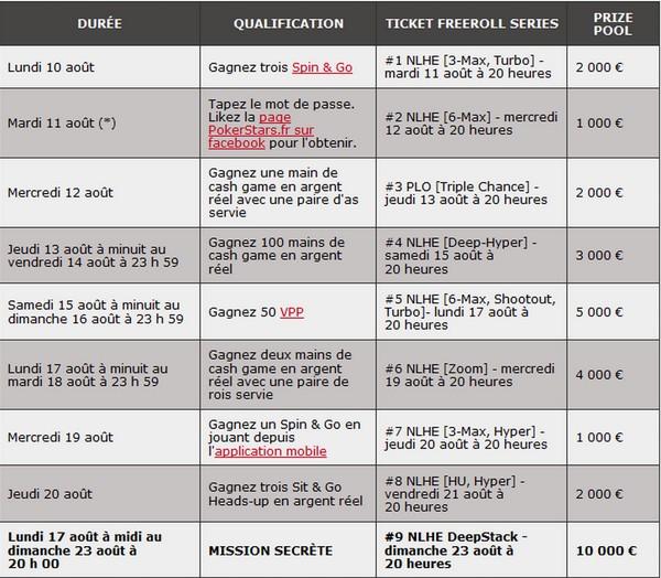 tableau tournois freeroll series