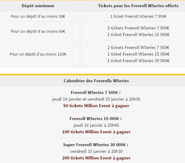 Winamax Poker : les freerolls WSeries