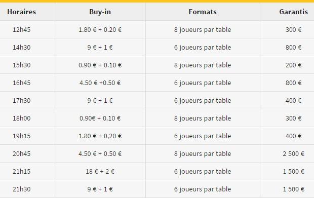 Winamax Poker vous propose 10 tournois Zone 30 chaque jour